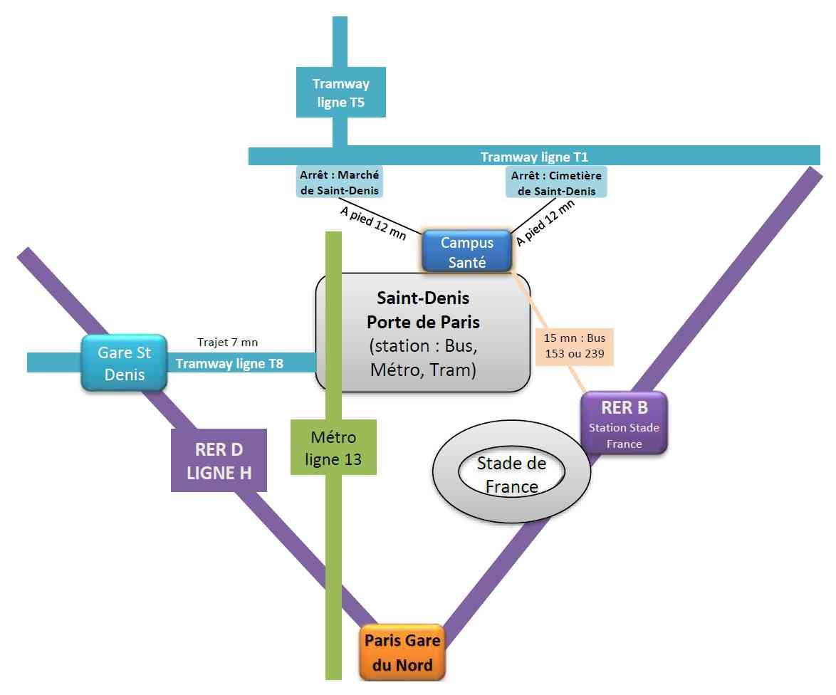 Plan d'accès Campus